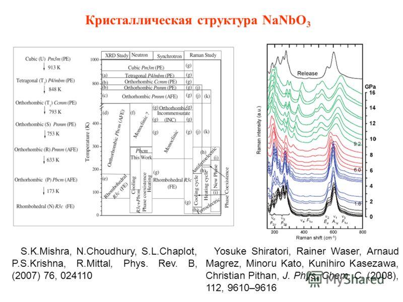 Кристаллическая структура NaNbO 3 Yosuke Shiratori, Rainer Waser, Arnaud Magrez, Minoru Kato, Kunihiro Kasezawa, Christian Pithan, J. Phys. Chem. C, (2008), 112, 9610–9616 S.K.Mishra, N.Choudhury, S.L.Chaplot, P.S.Krishna, R.Mittal, Phys. Rev. B, (20