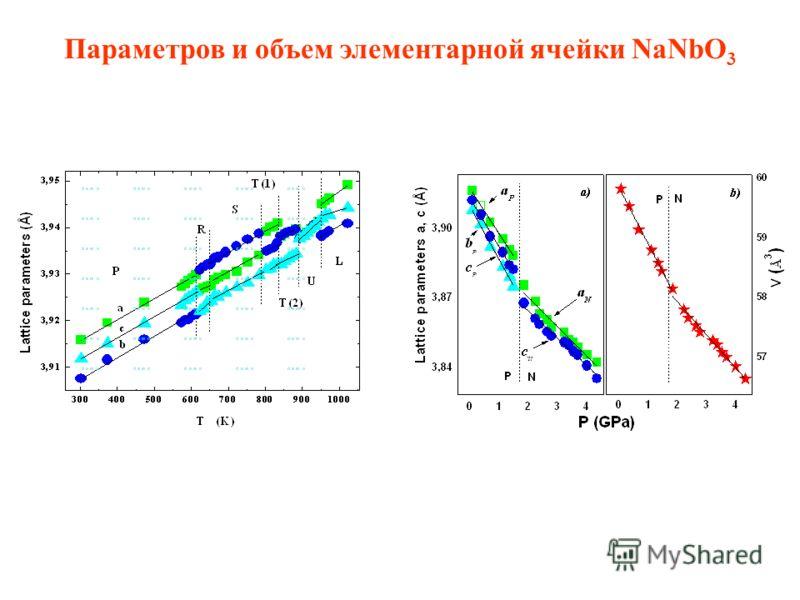 Параметров и объем элементарной ячейки NaNbO 3