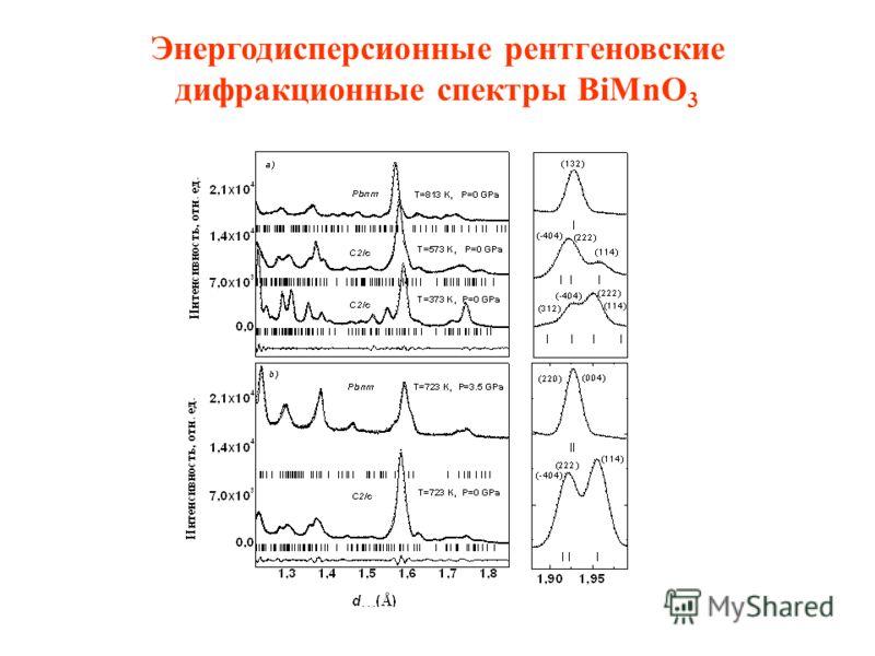 Энергодисперсионные рентгеновские дифракционные спектры BiMnO 3