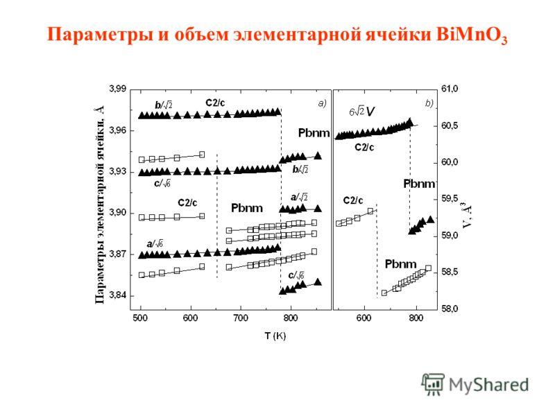 Параметры и объем элементарной ячейки BiMnO 3