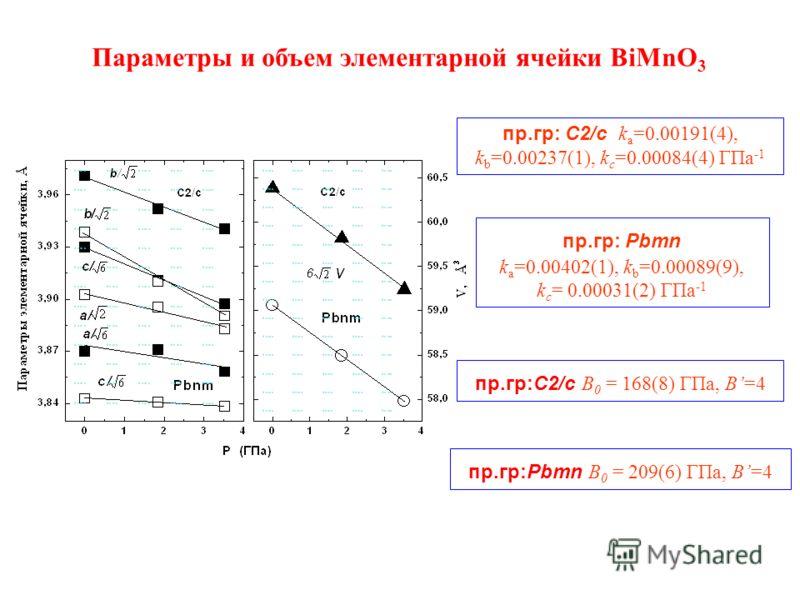 пр.гр: C2/c k a =0.00191(4), k b =0.00237(1), k c =0.00084(4) ГПа -1 пр.гр: Pbmn k a =0.00402(1), k b =0.00089(9), k c = 0.00031(2) ГПа -1 пр.гр:C2/c B 0 = 168(8) ГПа, B=4 пр.гр:Pbmn B 0 = 209(6) ГПа, B=4 Параметры и объем элементарной ячейки BiMnO 3