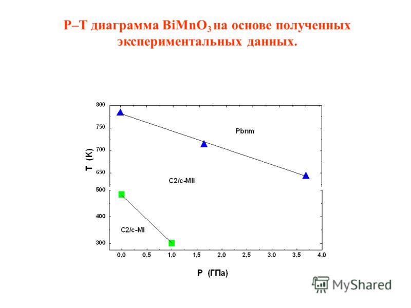 P–Т диаграмма BiMnO 3 на основе полученных экспериментальных данных.