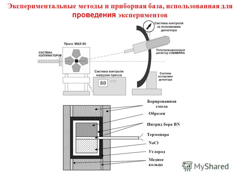 Экспериментальные методы и приборная база, использованная для проведения экспериментов