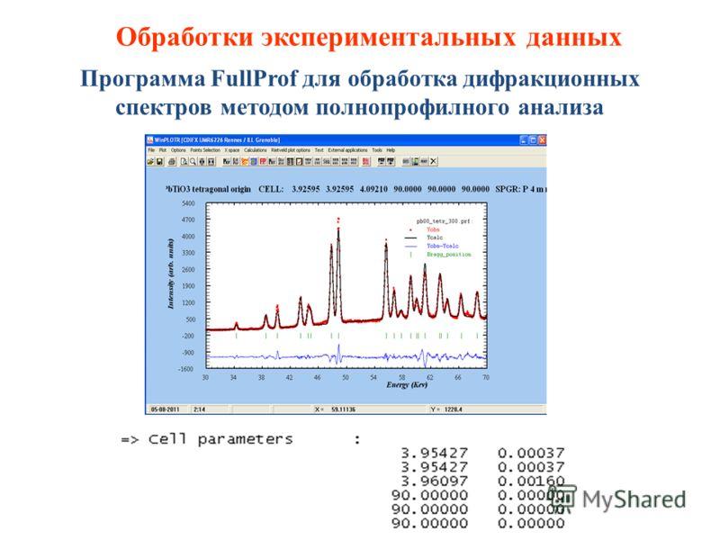 Обработки экспериментальных данных Программа FullProf для обработка дифракционных спектров методом полнопрофилного анализа