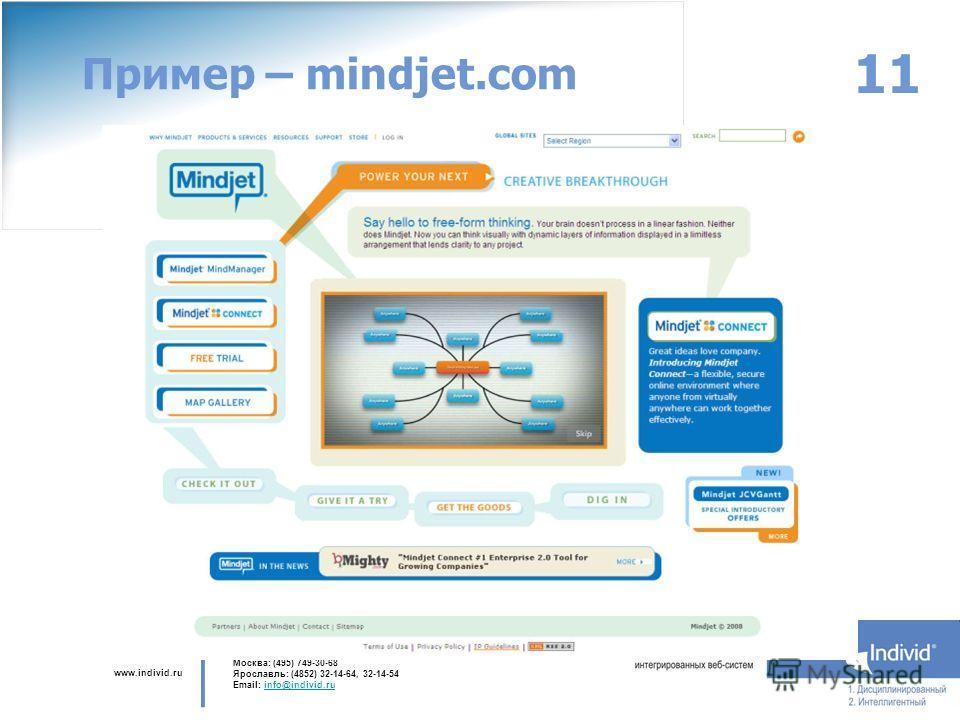 www.individ.ru Москва: (495) 749-30-68 Ярославль: (4852) 32-14-64, 32-14-54 Email: info@individ.ruinfo@individ.ru Пример – mindjet.com 11