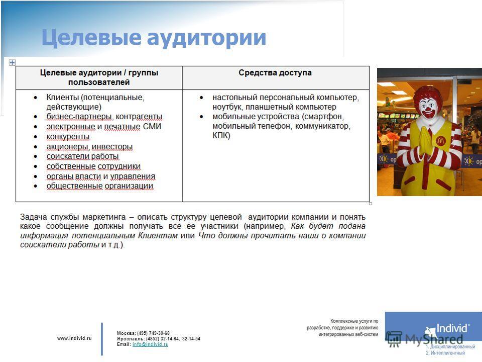 www.individ.ru Москва: (495) 749-30-68 Ярославль: (4852) 32-14-64, 32-14-54 Email: info@individ.ruinfo@individ.ru Целевые аудитории