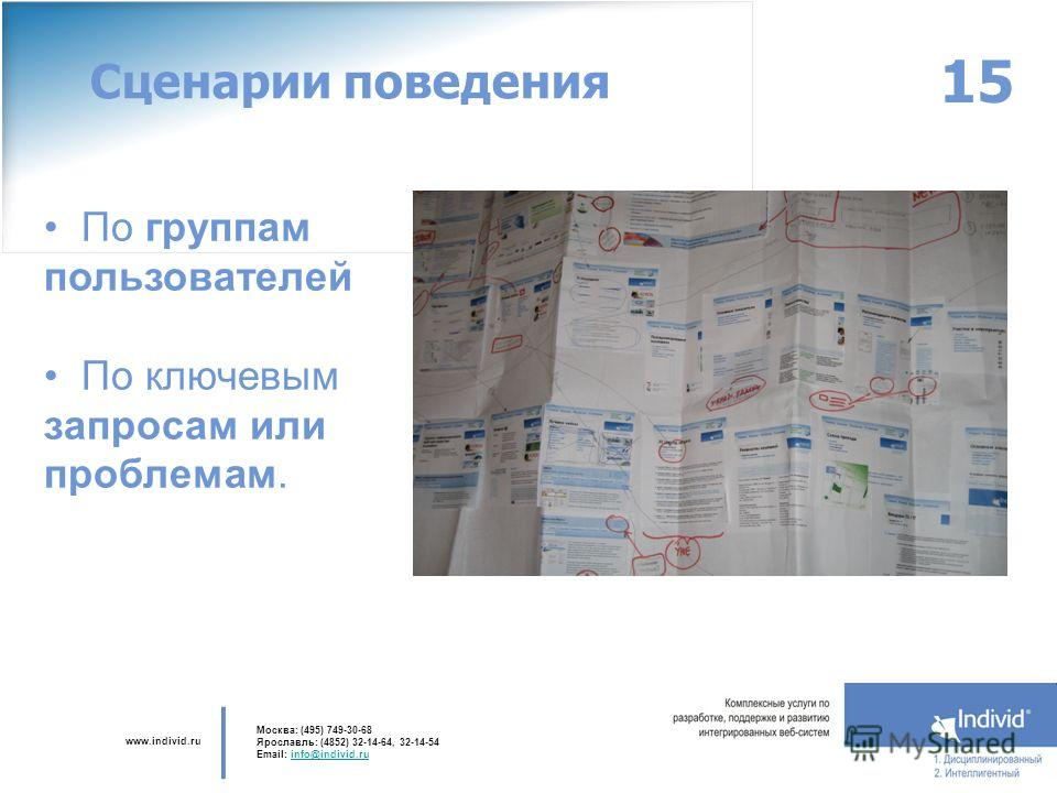 www.individ.ru Москва: (495) 749-30-68 Ярославль: (4852) 32-14-64, 32-14-54 Email: info@individ.ruinfo@individ.ru 15 Сценарии поведения По группам пользователей По ключевым запросам или проблемам.