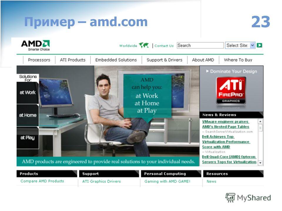 www.individ.ru Москва: (495) 749-30-68 Ярославль: (4852) 32-14-64, 32-14-54 Email: info@individ.ruinfo@individ.ru 23 Пример – amd.com