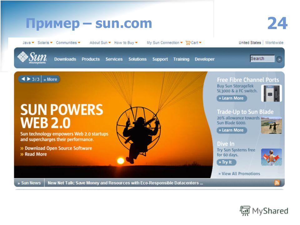 www.individ.ru Москва: (495) 749-30-68 Ярославль: (4852) 32-14-64, 32-14-54 Email: info@individ.ruinfo@individ.ru 24 Пример – sun.com