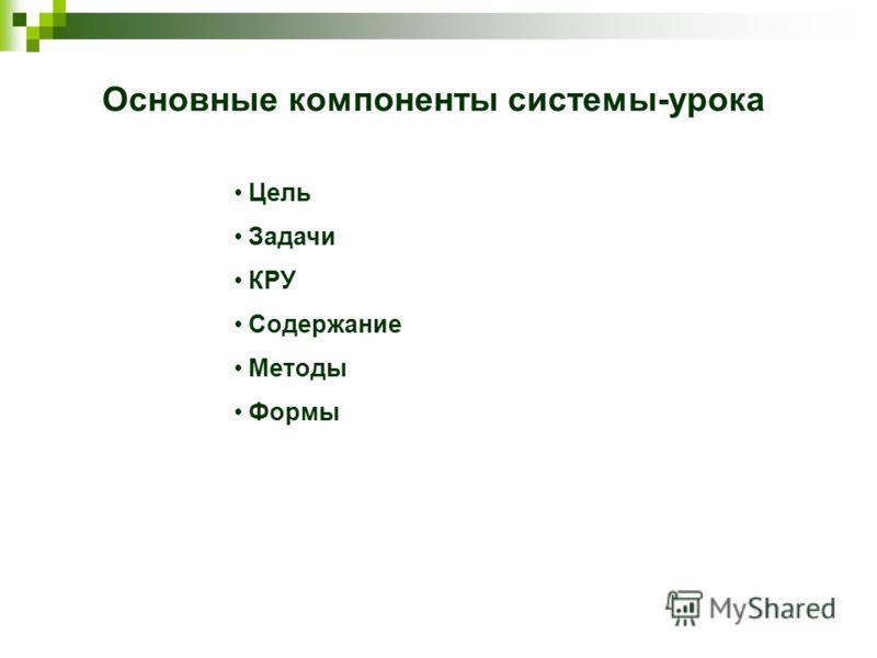 Основные компоненты системы-урока Цель Задачи КРУ Содержание Методы Формы