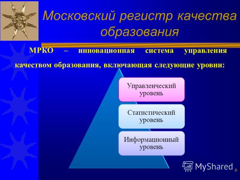 Московский регистр качества образования Управленческий уровень Статистический уровень Информационный уровень МРКО – инновационная система управления качеством образования, включающая следующие уровни: 9