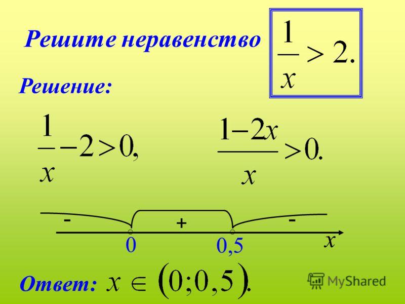 Решите неравенство Решение: + 0 0,5 х -- Ответ: