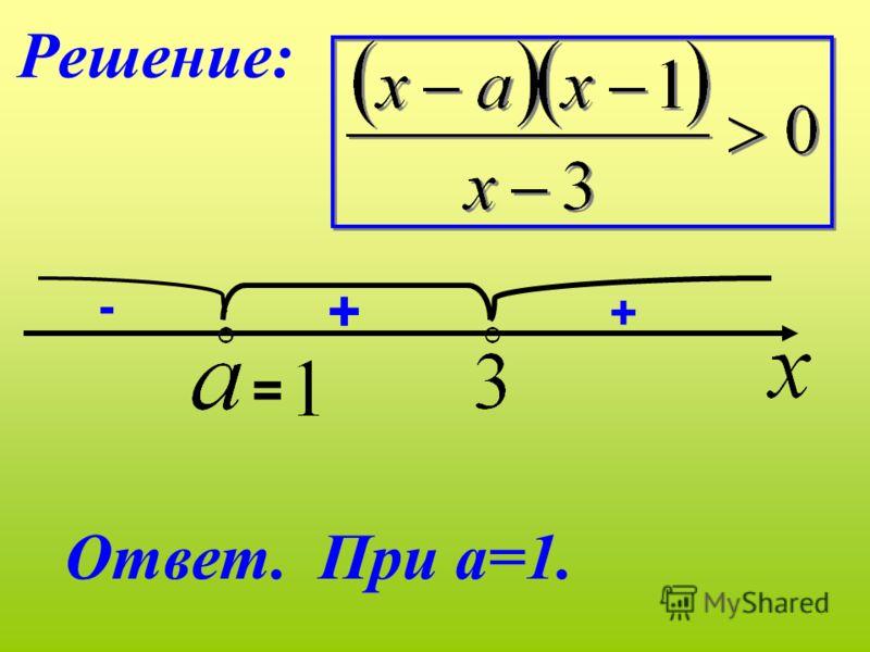 + = + - Ответ. При а=1.