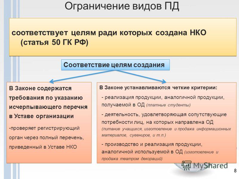 Ограничение видов ПД соответствует целям ради которых создана НКО (статья 50 ГК РФ) соответствует целям ради которых создана НКО (статья 50 ГК РФ) В Законе устанавливаются четкие критерии: - реализация продукции, аналогичной продукции, получаемой в О