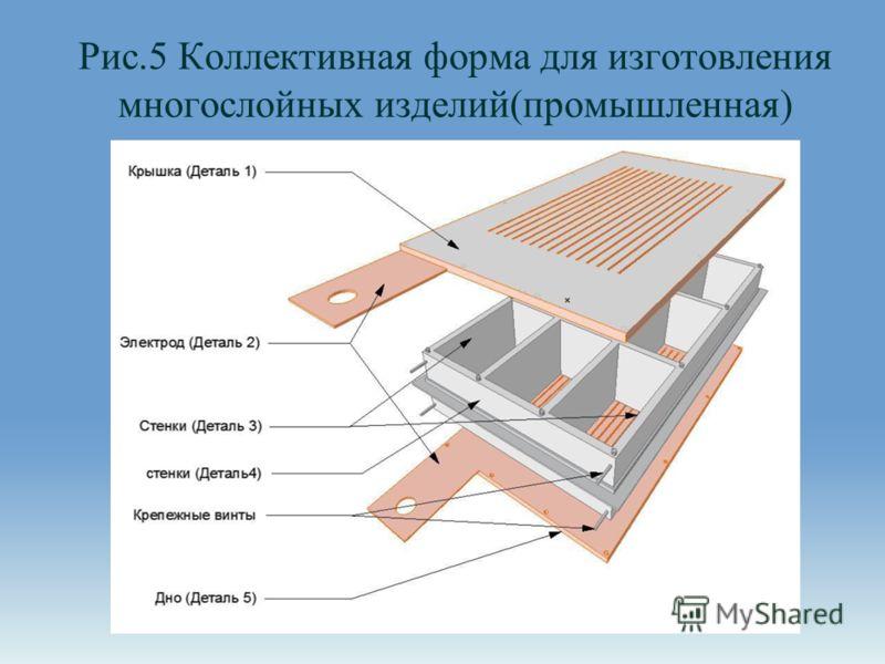Рис.5 Коллективная форма для изготовления многослойных изделий(промышленная)