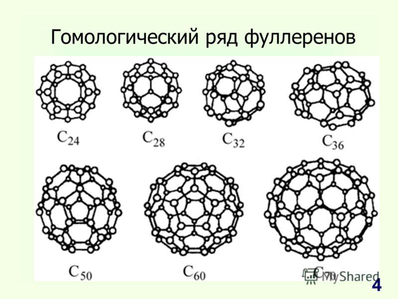 Гомологический ряд фуллеренов 4
