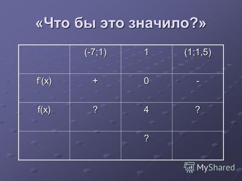 (-7;1)1 (1;1,5) f(x) +0- ?4? ?