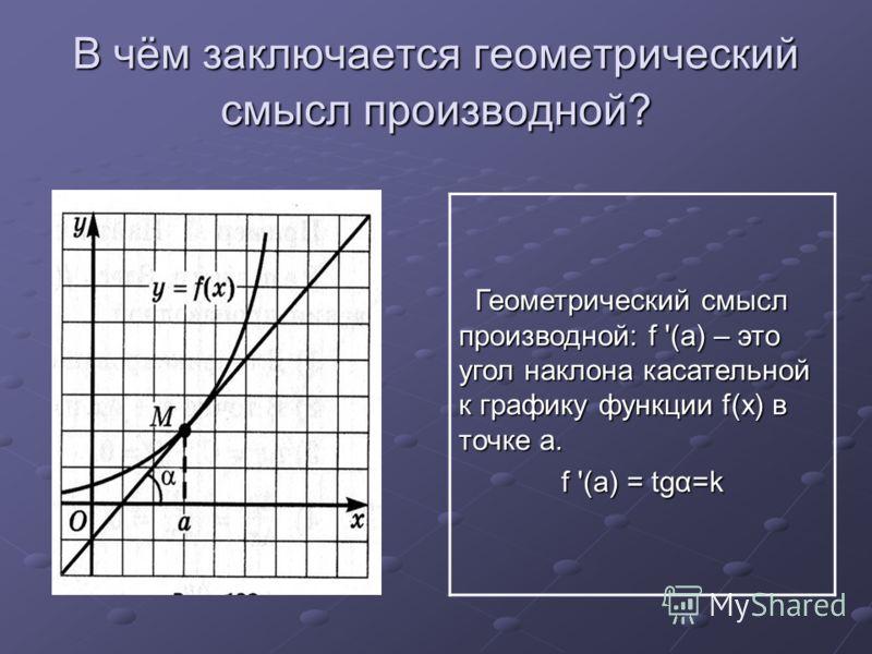 В чём заключается геометрический смысл производной? Геометрический смысл производной: f '(а) – это угол наклона касательной к графику функции f(х) в точке а. Геометрический смысл производной: f '(а) – это угол наклона касательной к графику функции f(