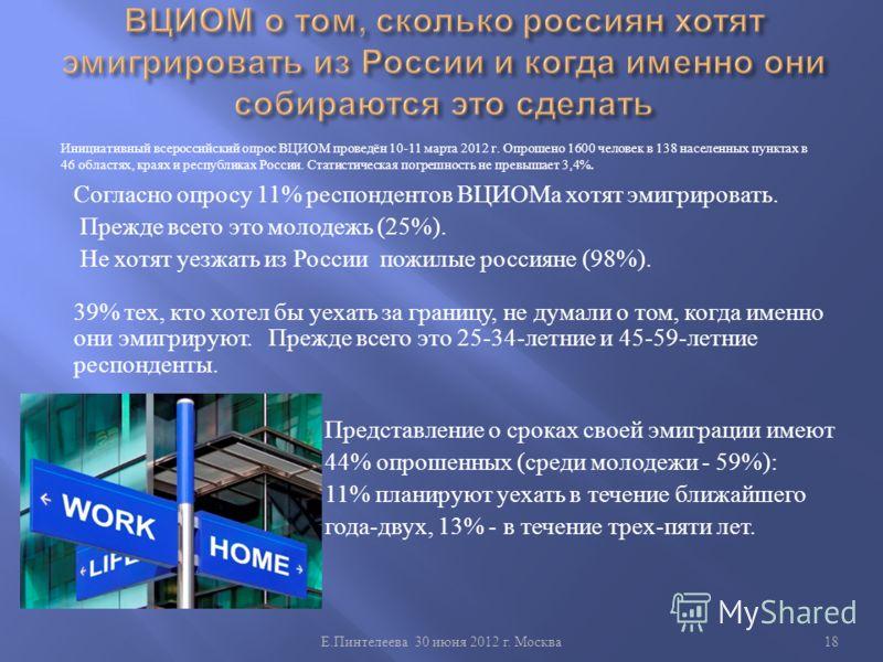 Согласно опросу 11% респондентов ВЦИОМа хотят эмигрировать. Прежде всего это молодежь (25%). Не хотят уезжать из России пожилые россияне (98%). 39% тех, кто хотел бы уехать за границу, не думали о том, когда именно они эмигрируют. Прежде всего это 25