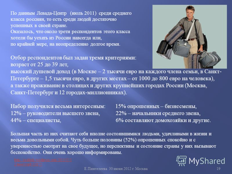 Е. Пинтелеева 30 июня 2012 г. Москва 19 По данным Левада - Центр ( июль 2011) среди среднего класса россиян, то есть среди людей достаточно успешных в своей стране. Оказалось, что около трети респондентов этого класса хотели бы уехать из России навсе
