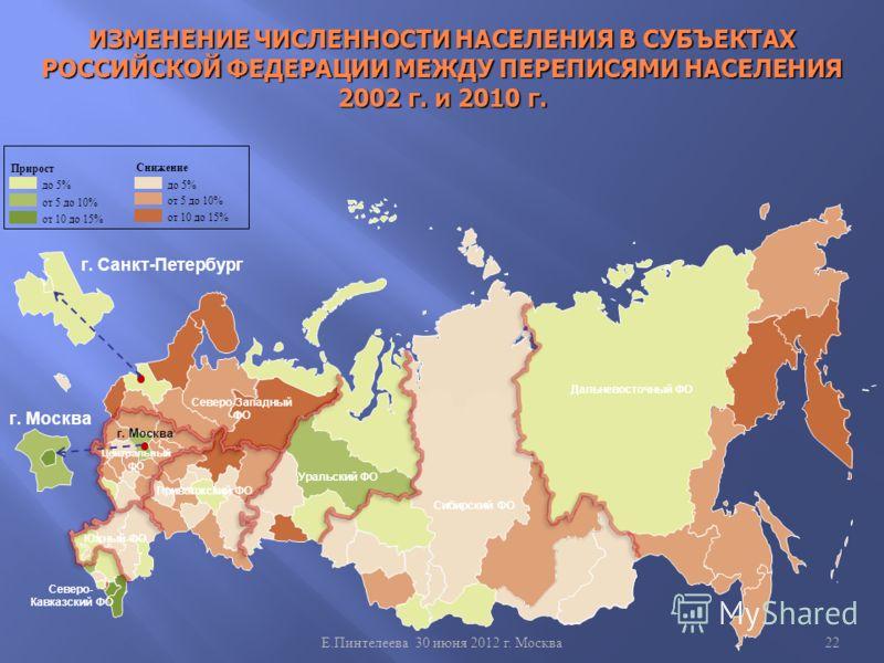 ИЗМЕНЕНИЕ ЧИСЛЕННОСТИ НАСЕЛЕНИЯ В СУБЪЕКТАХ РОССИЙСКОЙ ФЕДЕРАЦИИ МЕЖДУ ПЕРЕПИСЯМИ НАСЕЛЕНИЯ 2002 г. и 2010 г. г. Москва Прирост от 10 до 15% от 5 до 10% до 5% от 5 до 10% от 10 до 15% Снижение Дальневосточный ФО Сибирский ФО Уральский ФО Приволжский