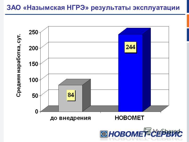 ЗАО «Назымская НГРЭ» результаты эксплуатации Средняя наработка, сут.