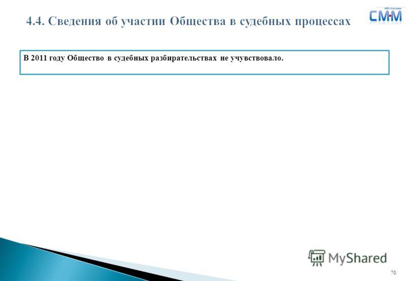Логотип ДЗК 70 В 2011 году Общество в судебных разбирательствах не учувствовало.
