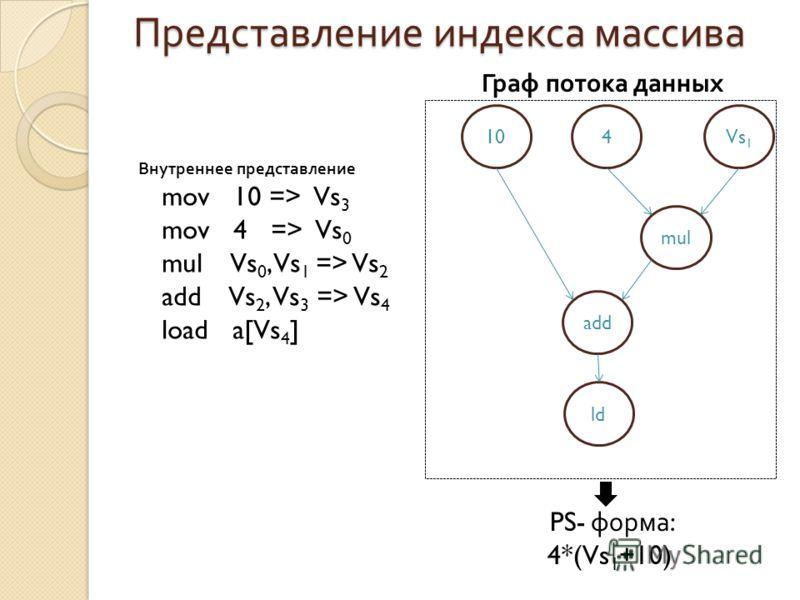 Представление индекса массива Внутреннее представление mov 10 => Vs 3 mov 4 => Vs 0 mul Vs 0, Vs 1 => Vs 2 add Vs 2, Vs 3 => Vs 4 load a[Vs 4 ] PS- форма : 4*(Vs 1 +10) 104Vs 1 mul add ld Граф потока данных
