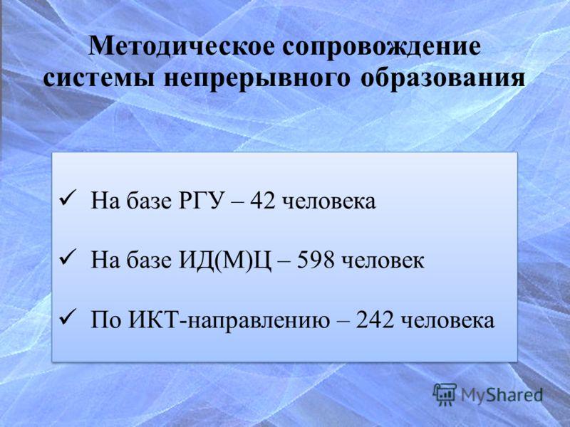 Методическое сопровождение системы непрерывного образования На базе РГУ – 42 человека На базе ИД(М)Ц – 598 человек По ИКТ-направлению – 242 человека На базе РГУ – 42 человека На базе ИД(М)Ц – 598 человек По ИКТ-направлению – 242 человека