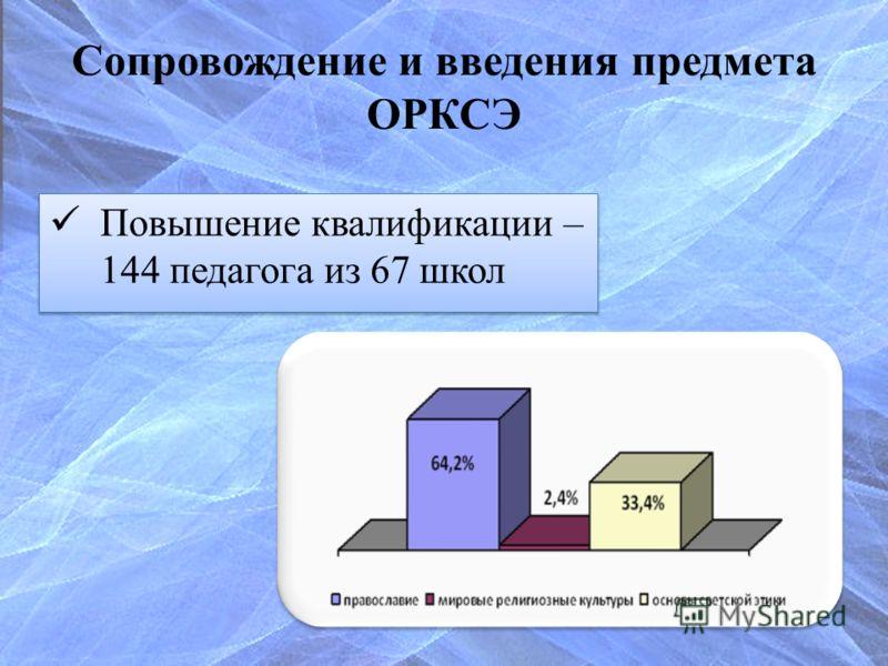 Сопровождение и введения предмета ОРКСЭ Повышение квалификации – 144 педагога из 67 школ