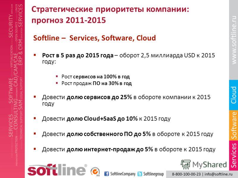 Стратегические приоритеты компании: прогноз 2011-2015 Softline – Services, Software, Cloud Рост в 5 раз до 2015 года – оборот 2,5 миллиарда USD к 2015 году: Рост сервисов на 100% в год Рост продаж ПО на 30% в год Довести долю сервисов до 25% в оборот