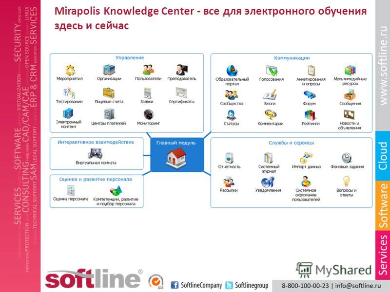 Mirapolis Knowledge Center - все для электронного обучения здесь и сейчас