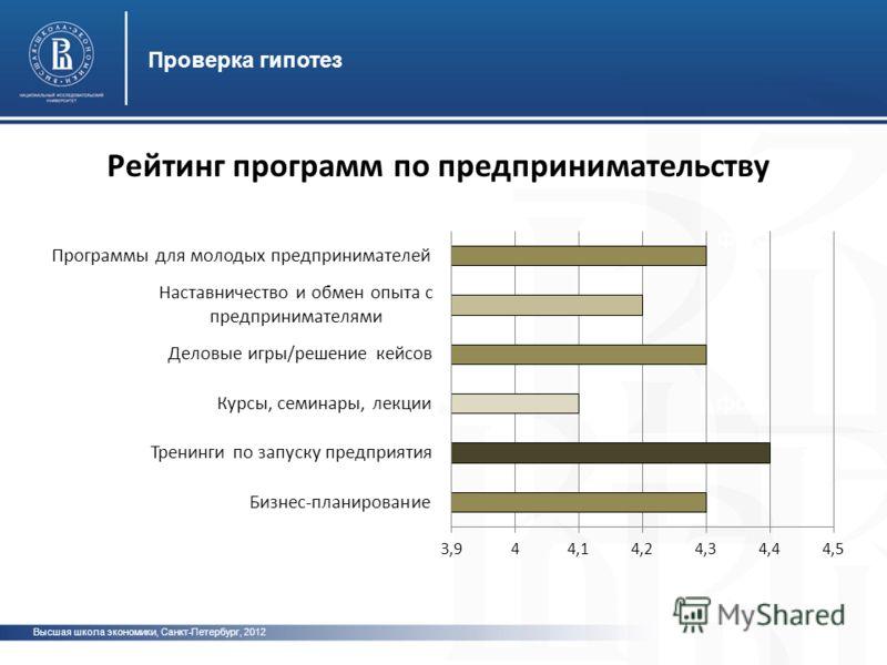 фото Проверка гипотез Высшая школа экономики, Санкт-Петербург, 2012
