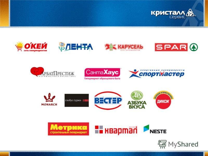 Пользователи ПО – крупнейшие розничные сети России