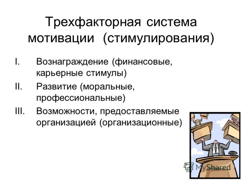 Трехфакторная система мотивации (стимулирования) I.Вознаграждение (финансовые, карьерные стимулы) II.Развитие (моральные, профессиональные) III.Возможности, предоставляемые организацией (организационные)
