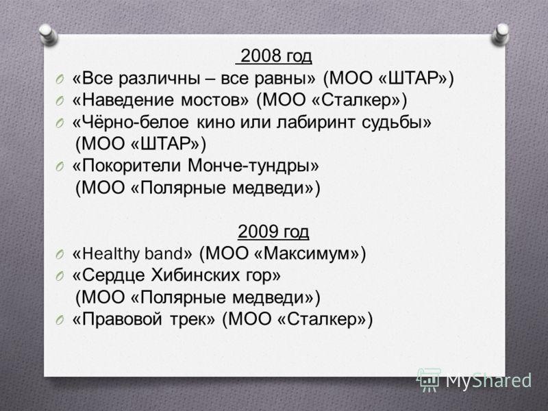2008 год O « Все различны – все равны » ( МОО « ШТАР ») O « Наведение мостов » ( МОО « Сталкер ») O « Чёрно - белое кино или лабиринт судьбы » ( МОО « ШТАР ») O « Покорители Монче - тундры » ( МОО « Полярные медведи ») 2009 год O «Healthy band» ( МОО