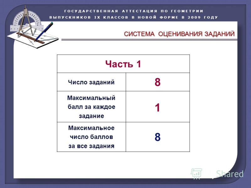 ГОСУДАРСТВЕННАЯ АТТЕСТАЦИЯ ПО ГЕОМЕТРИИ ВЫПУСКНИКОВ IX КЛАССОВ В НОВОЙ ФОРМЕ В 2009 ГОДУ CИСТЕМА ОЦЕНИВАНИЯ ЗАДАНИЙ Часть 1 Число заданий 8 Максимальный балл за каждое задание 1 Максимальное число баллов за все задания 8