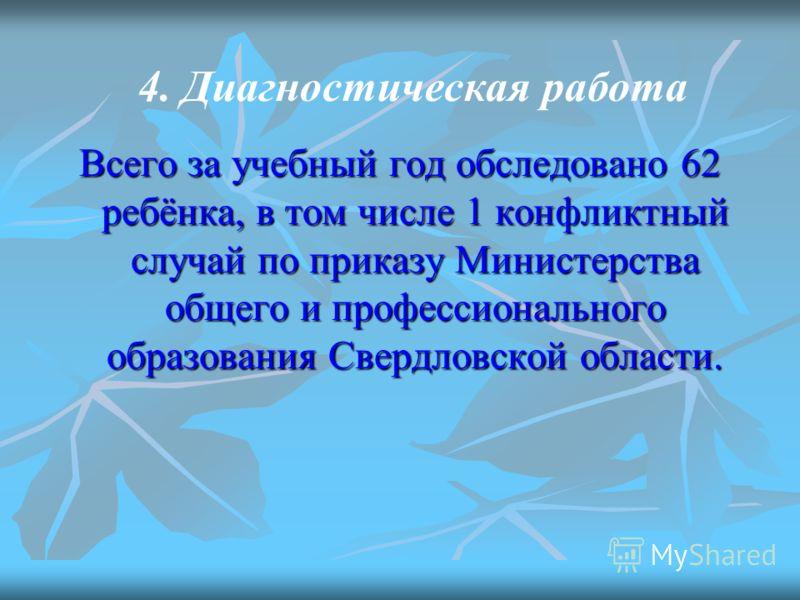 Всего за учебный год обследовано 62 ребёнка, в том числе 1 конфликтный случай по приказу Министерства общего и профессионального образования Свердловской области. 4. Диагностическая работа
