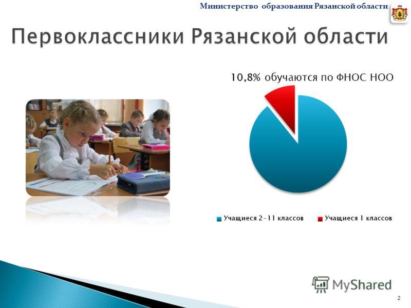 Министерство образования Рязанской области 2 обучаются по ФНОС НОО
