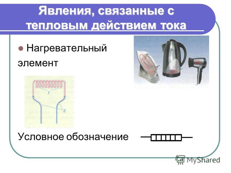 Явления, связанные с тепловым действием тока Нагревательный элемент Условное обозначение