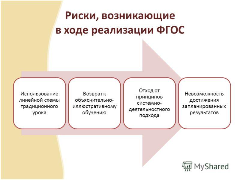 схемы традиционного урока