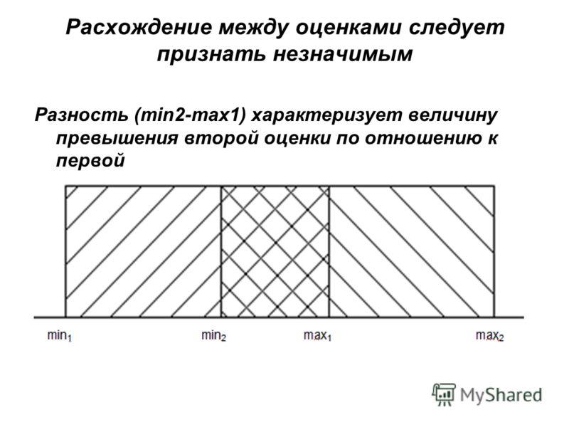 Расхождение между оценками следует признать незначимым Разность (min2-max1) характеризует величину превышения второй оценки по отношению к первой