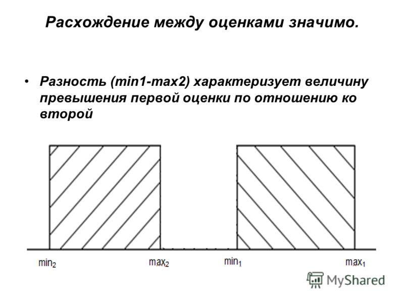 Расхождение между оценками значимо. Разность (min1-max2) характеризует величину превышения первой оценки по отношению ко второй