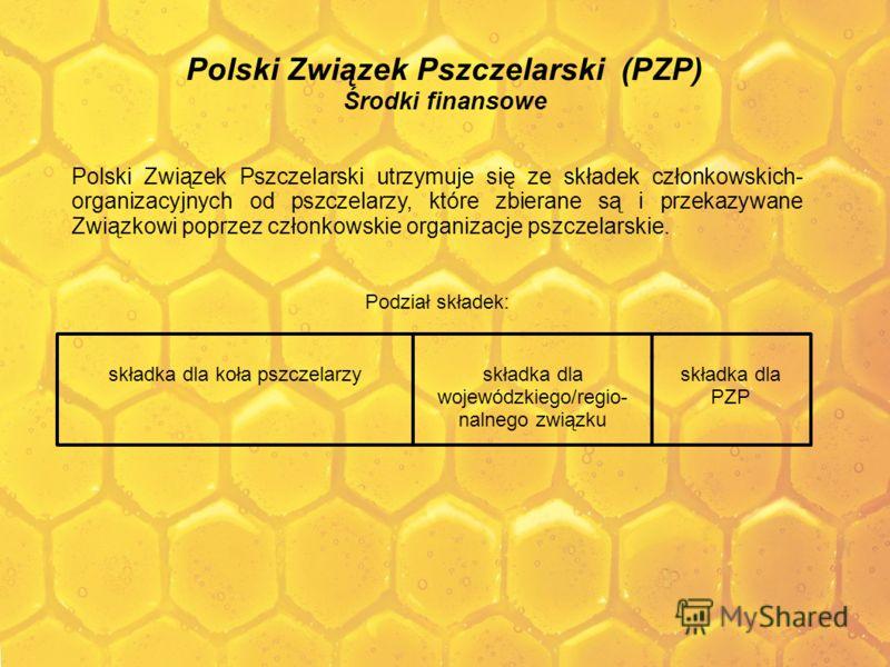 Polski Związek Pszczelarski (PZP) Środki finansowe Polski Związek Pszczelarski utrzymuje się ze składek członkowskich- organizacyjnych od pszczelarzy, które zbierane są i przekazywane Związkowi poprzez członkowskie organizacje pszczelarskie. Podział
