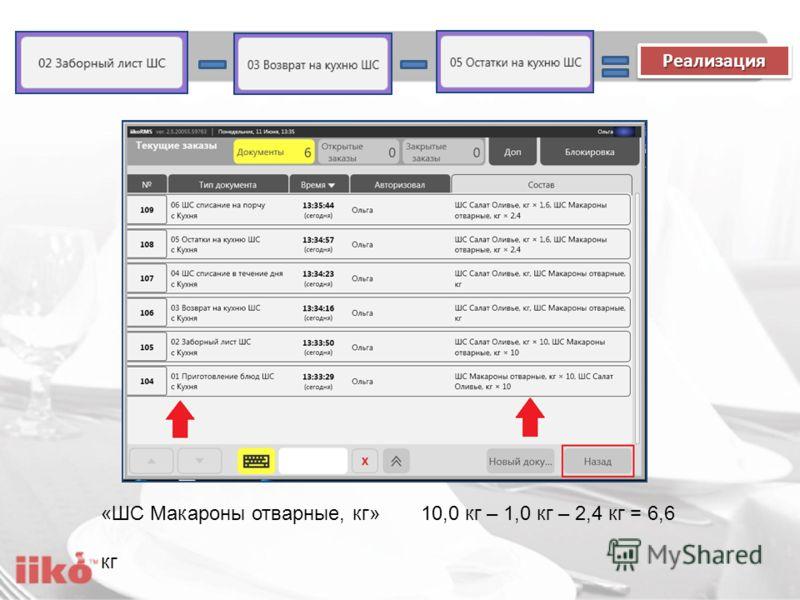 РеализацияРеализация «ШС Макароны отварные, кг» 10,0 кг – 1,0 кг – 2,4 кг = 6,6 кг «ШС Салат Оливье, кг» 10,0 кг – 1,0 кг – 1,6 кг = 7,4 кг