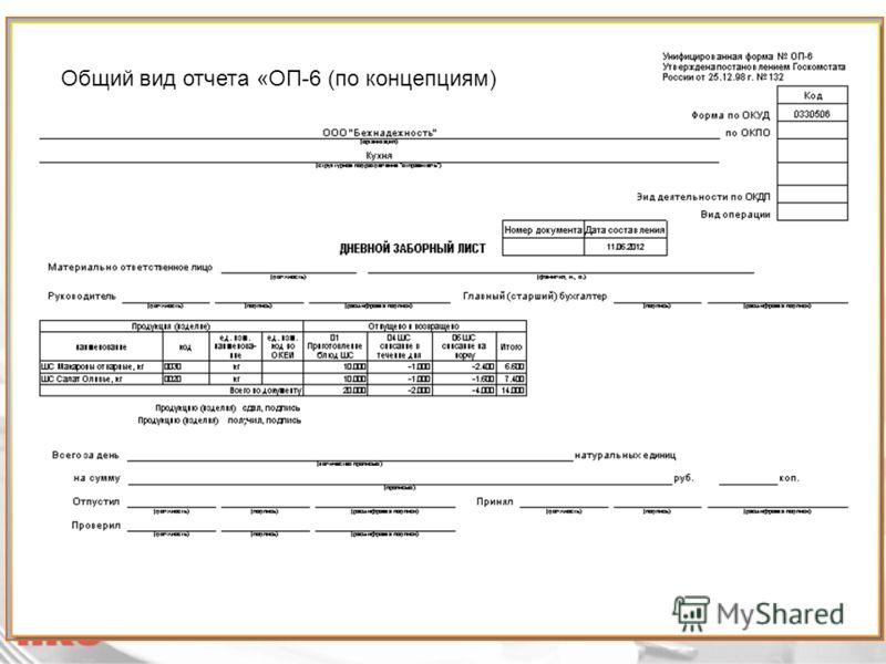 Общий вид отчета «ОП-6 (по концепциям)
