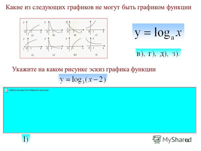 13 Найти х: lg x = lg a + 2lg b – lg c lg x = lg d + 3lg c – 4lg b lg x = lg 5 - lg 2 + lg 6 lg x = 2lg 3 + 3lg 5 – 5lg 3 Прологарифмировать алгебраическое выражение: lg x = lg a + 2lg b – 3lg c lg x = 2lg m + 3lg n – 2lg t lg x = 2lg m - 4lg n – 5lg