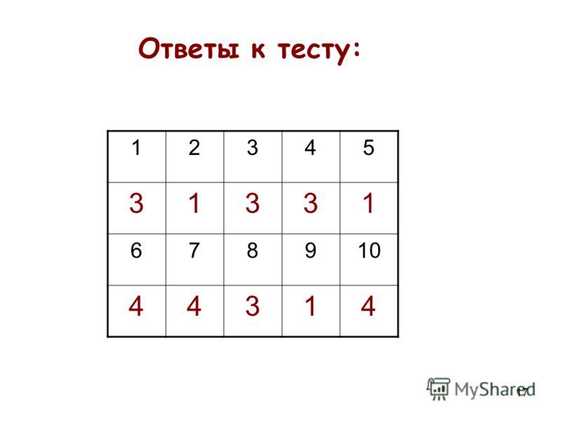 16 Решить уравнение х =1; х = 2. Найти область определения функции (-2;-1]; [1; + ) Решите систему уравнений Найдите наименьшее значение функции