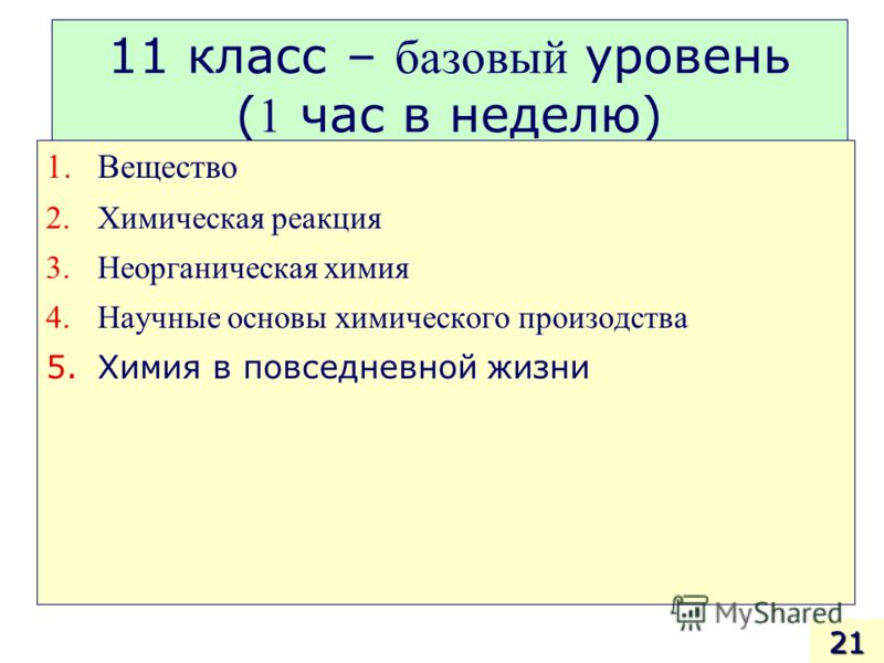 11 класс – базовый уровень ( 1 час в неделю) 1.Вещество 2.Химическая реакция 3.Неорганическая химия 4.Научные основы химического произодства 5.Химия в повседневной жизни 21