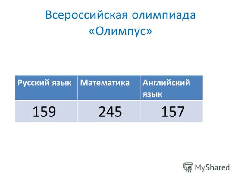 Всероссийская олимпиада «Олимпус» Русский языкМатематикаАнглийский язык 159 245 157